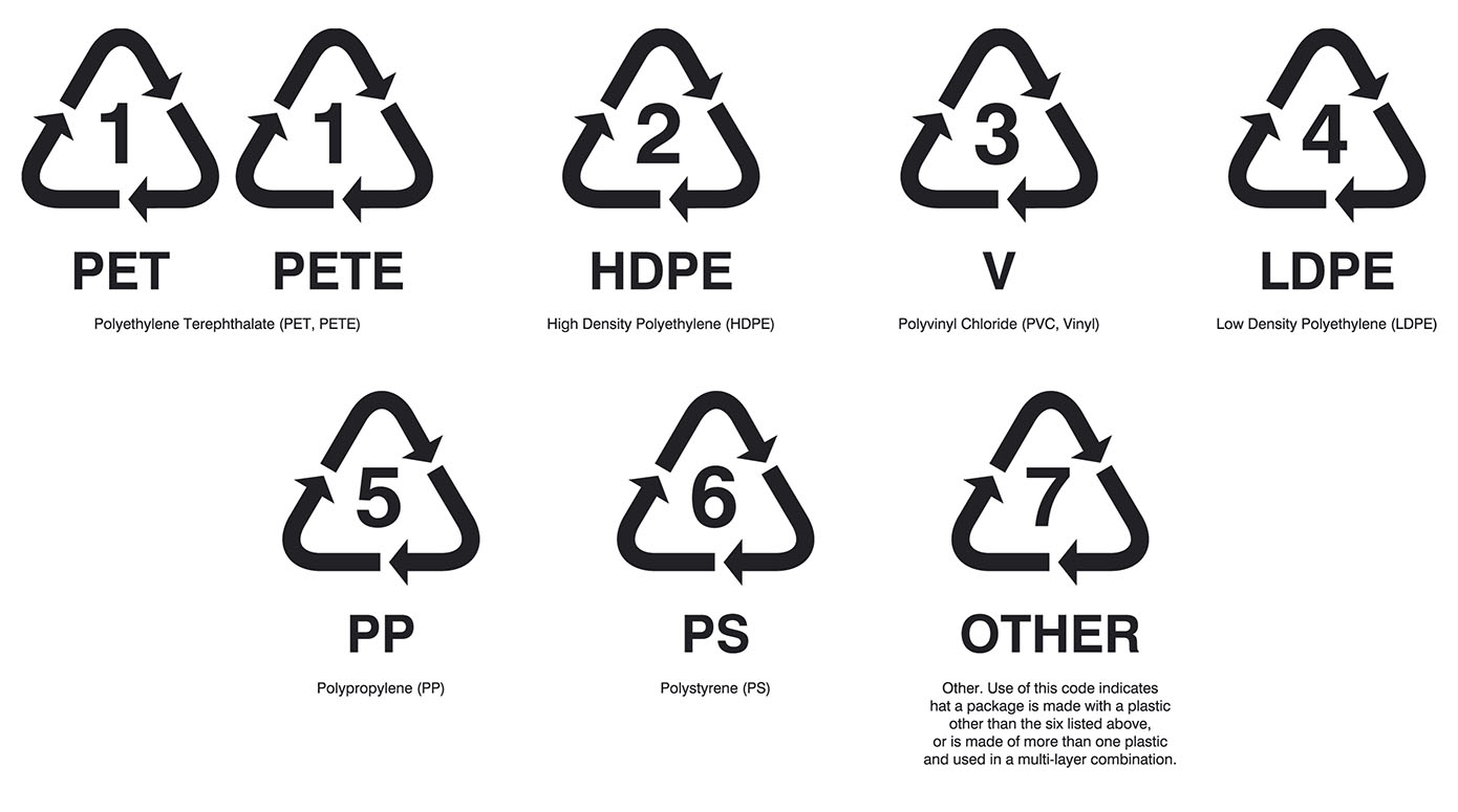 Recycling By Numbers And Painting A Greener Picture